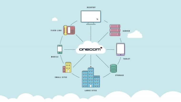 Onecom featured in Raconteur